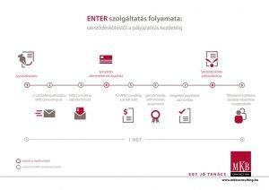 MKBC_infografika